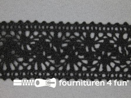 Kloskant 40mm zwart