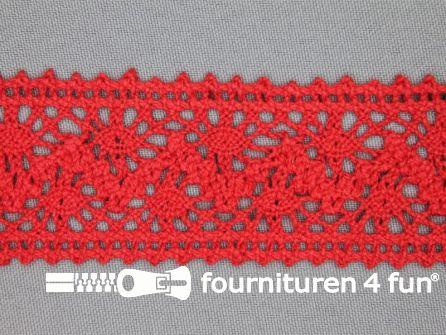 Kloskant 40mm rood