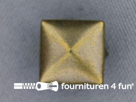 Studs 12mm piramide brons 50 stuks