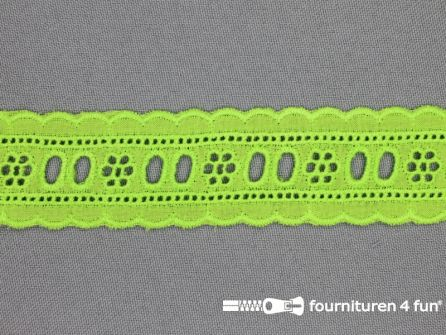 Broderie kant entredeux 30mm lime groen