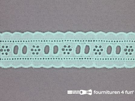 Broderie kant entredeux 30mm turquoise groen