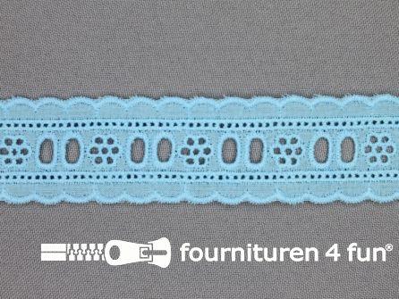 Broderie kant entredeux 30mm aqua blauw