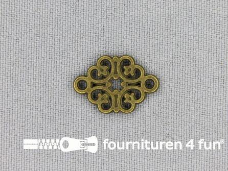 Steampunk hanger 14x13mm gotiek brons