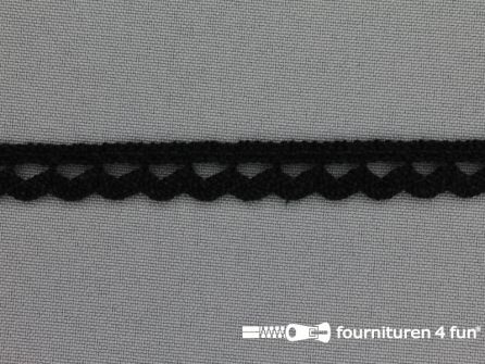 Kloskant 10mm zwart
