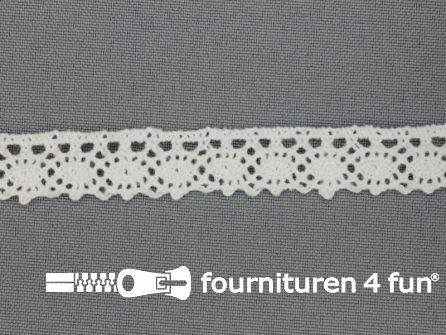 Kloskant 13mm wit