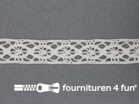 Kloskant 16mm wit