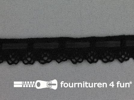 Kloskant 17mm zwart