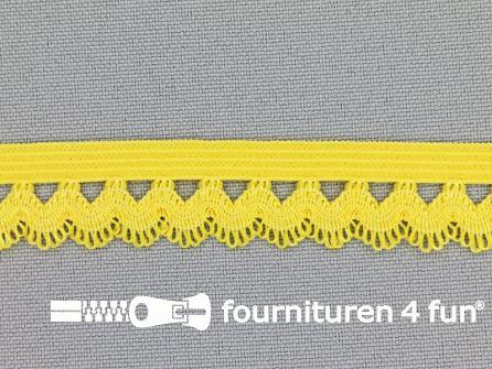 Elastisch kant 16mm geel