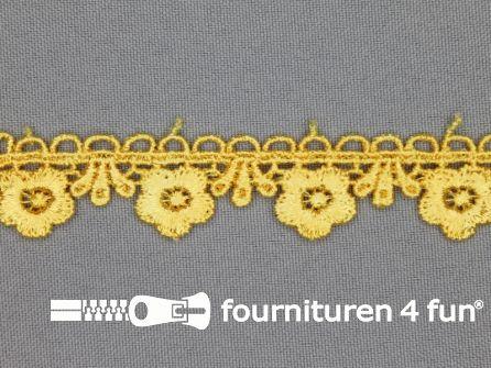 Bloemenkant 20mm licht mais geel