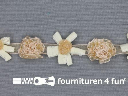 Bloemenkant 26mm beige